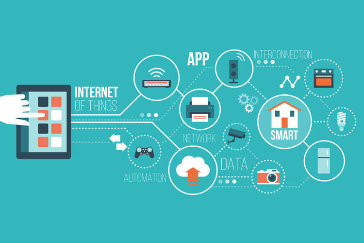 Internet of Things on Tablet